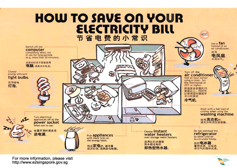 essay of save energy How to save energy in your home saving energy around the house is good for your wallet, good for you and the family, and good for the environment but energy conservation around the house is more complex than just using less electricity.